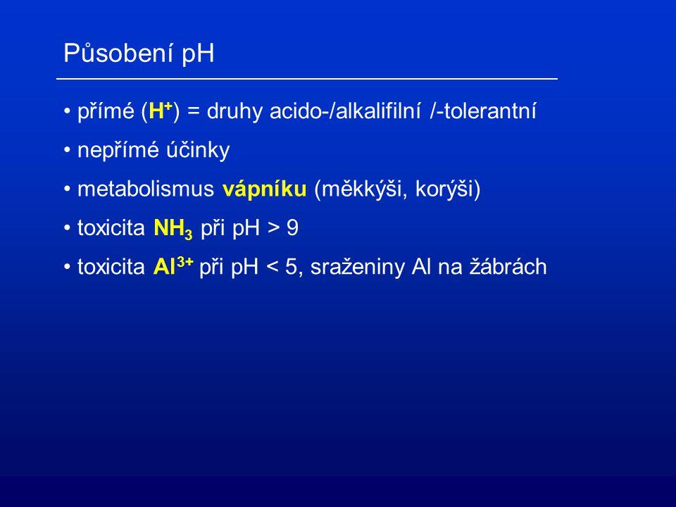 Působení pH přímé (H + ) = druhy acido-/alkalifilní /-tolerantní metabolismus vápníku (měkkýši, korýši) toxicita Al 3+ při pH < 5, sraženiny Al na žáb