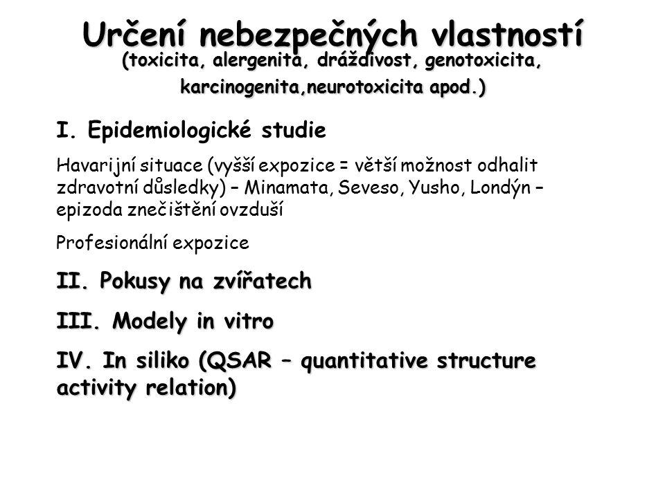Určení nebezpečných vlastností (toxicita, alergenita, dráždivost, genotoxicita, karcinogenita,neurotoxicita apod.) I.