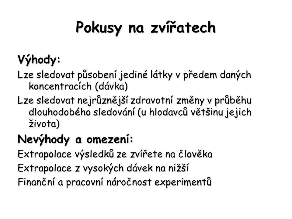 Koncentrace olova v krvi mužů a hladiny Monitoring hladiny Pb v krvi české populace