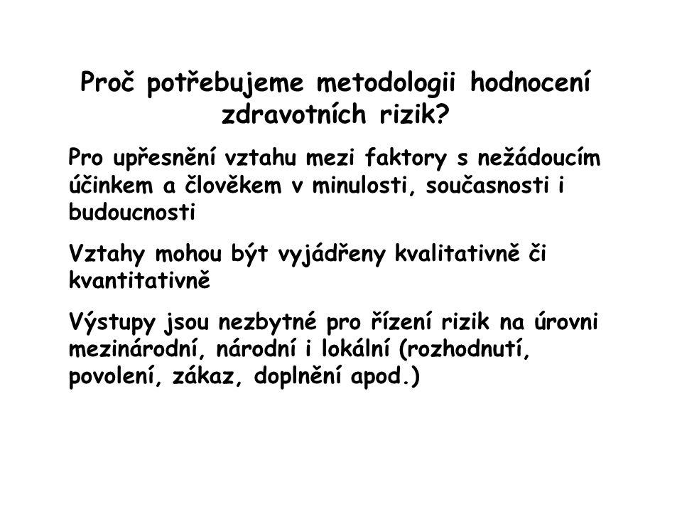 Kvantifikace expozice Expozice (dávka) (v mg/kg těl.