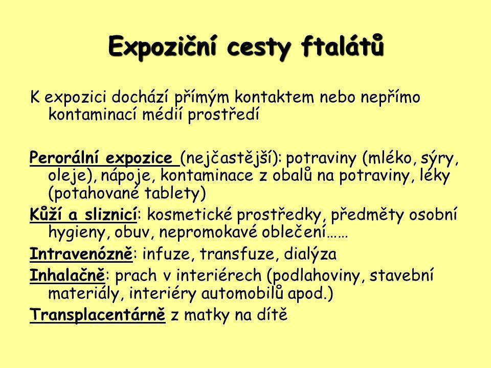 Expoziční cesty ftalátů K expozici dochází přímým kontaktem nebo nepřímo kontaminací médií prostředí Perorální expozice (nejčastější): potraviny (mlék