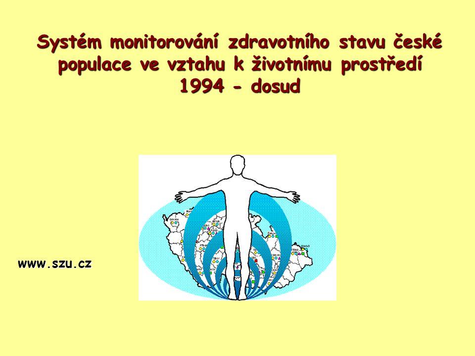 Systém monitorování zdravotního stavu české populace ve vztahu k životnímu prostředí 1994 - dosud www.szu.cz
