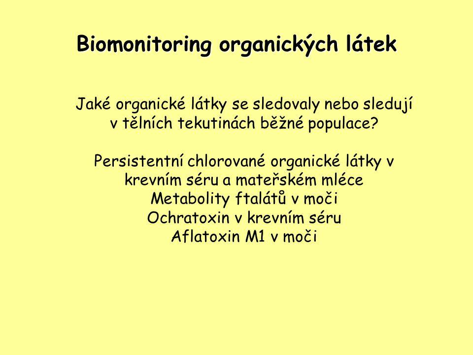 Biomonitoring organických látek Jaké organické látky se sledovaly nebo sledují v tělních tekutinách běžné populace? Persistentní chlorované organické