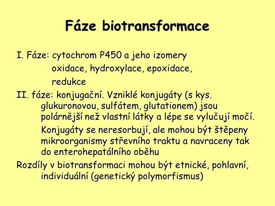 Fáze biotransformace I. Fáze: cytochrom P450 a jeho izomery oxidace, hydroxylace, epoxidace, oxidace, hydroxylace, epoxidace, redukce redukce II. fáze