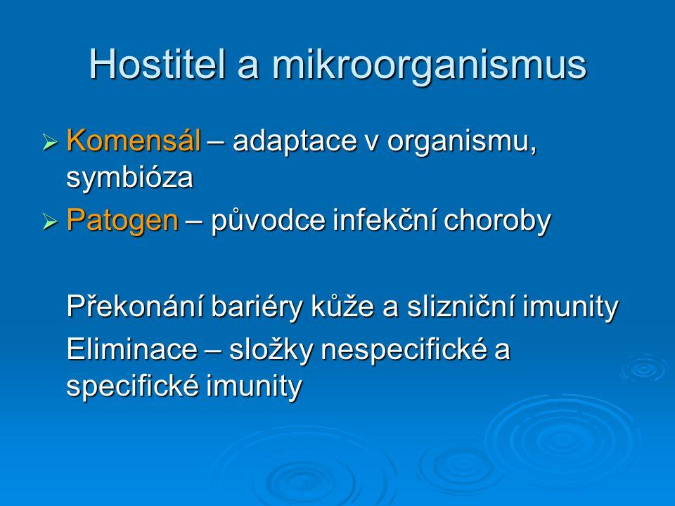 Hostitel a mikroorganismus  Komensál – adaptace v organismu, symbióza  Patogen – původce infekční choroby Překonání bariéry kůže a slizniční imunity