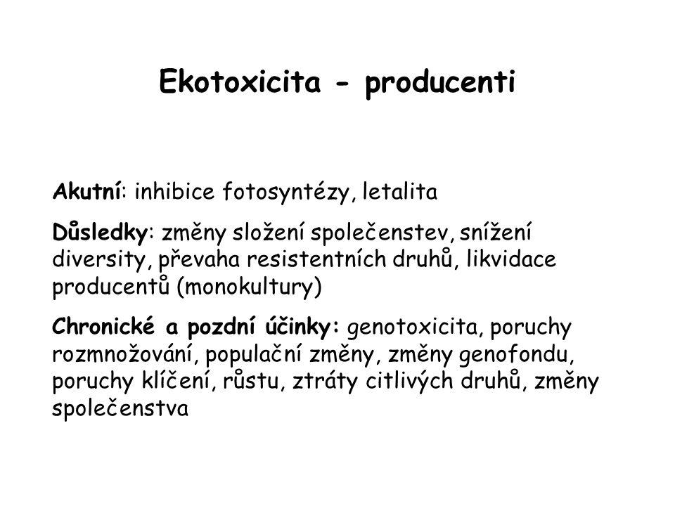 Ekotoxicita - producenti Akutní: inhibice fotosyntézy, letalita Důsledky: změny složení společenstev, snížení diversity, převaha resistentních druhů,