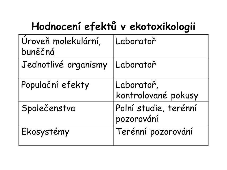 Hodnocení efektů v ekotoxikologii Úroveň molekulární, buněčná Laboratoř Jednotlivé organismyLaboratoř Populační efektyLaboratoř, kontrolované pokusy S