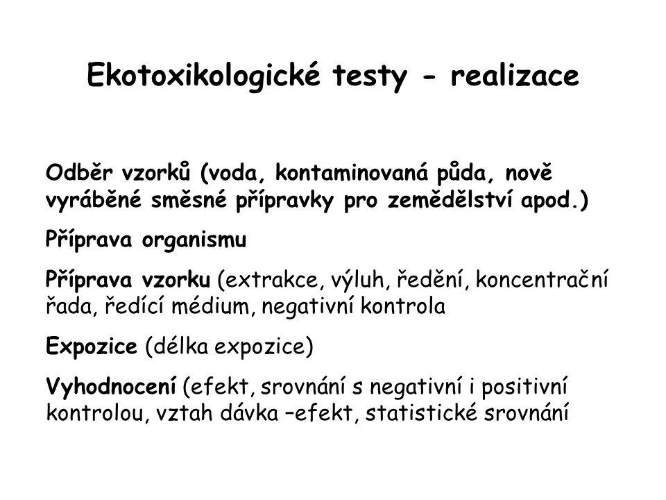 Ekotoxikologické testy - realizace Odběr vzorků (voda, kontaminovaná půda, nově vyráběné směsné přípravky pro zemědělství apod.) Příprava organismu Př