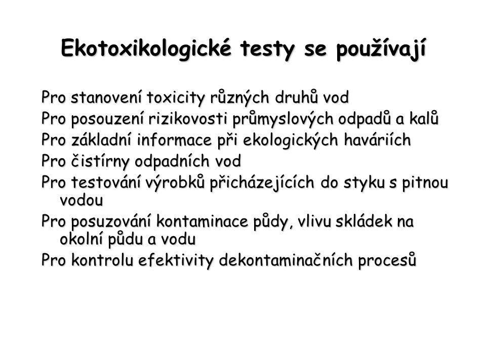 Ekotoxikologické testy se používají Pro stanovení toxicity různých druhů vod Pro posouzení rizikovosti průmyslových odpadů a kalů Pro základní informa