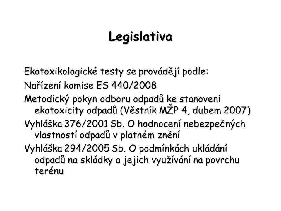 Legislativa Ekotoxikologické testy se provádějí podle: Nařízení komise ES 440/2008 Metodický pokyn odboru odpadů ke stanovení ekotoxicity odpadů (Věst