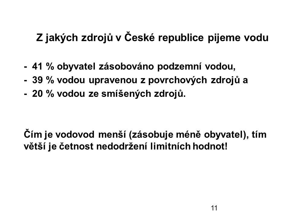 11 Z jakých zdrojů v České republice pijeme vodu - 41 % obyvatel zásobováno podzemní vodou, - 39 % vodou upravenou z povrchových zdrojů a - 20 % vodou ze smíšených zdrojů.