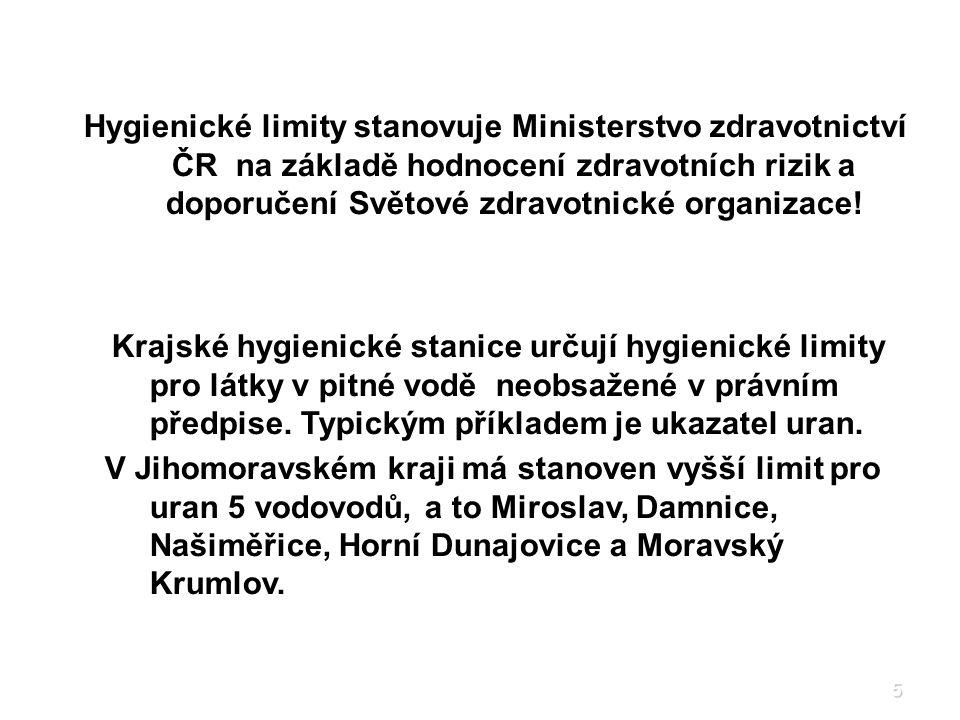 5 Hygienické limity stanovuje Ministerstvo zdravotnictví ČR na základě hodnocení zdravotních rizik a doporučení Světové zdravotnické organizace.