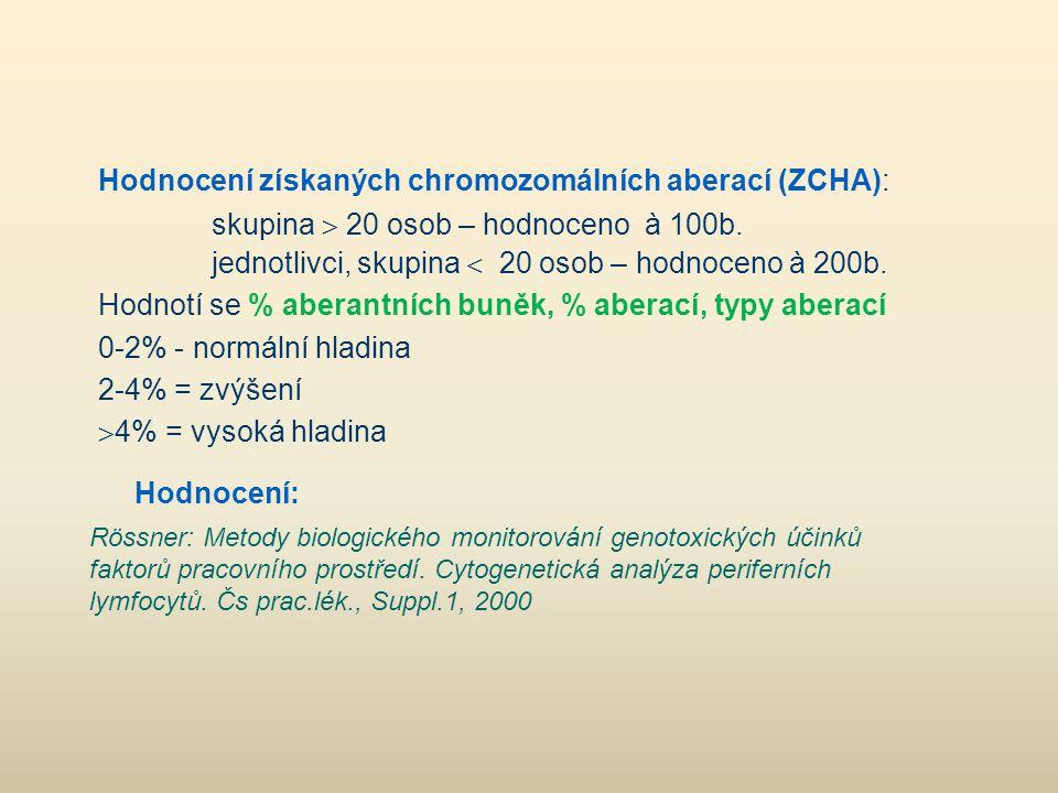 Hodnocení získaných chromozomálních aberací (ZCHA): skupina  20 osob – hodnoceno à 100b. jednotlivci, skupina  20 osob – hodnoceno à 200b. Hodnotí s