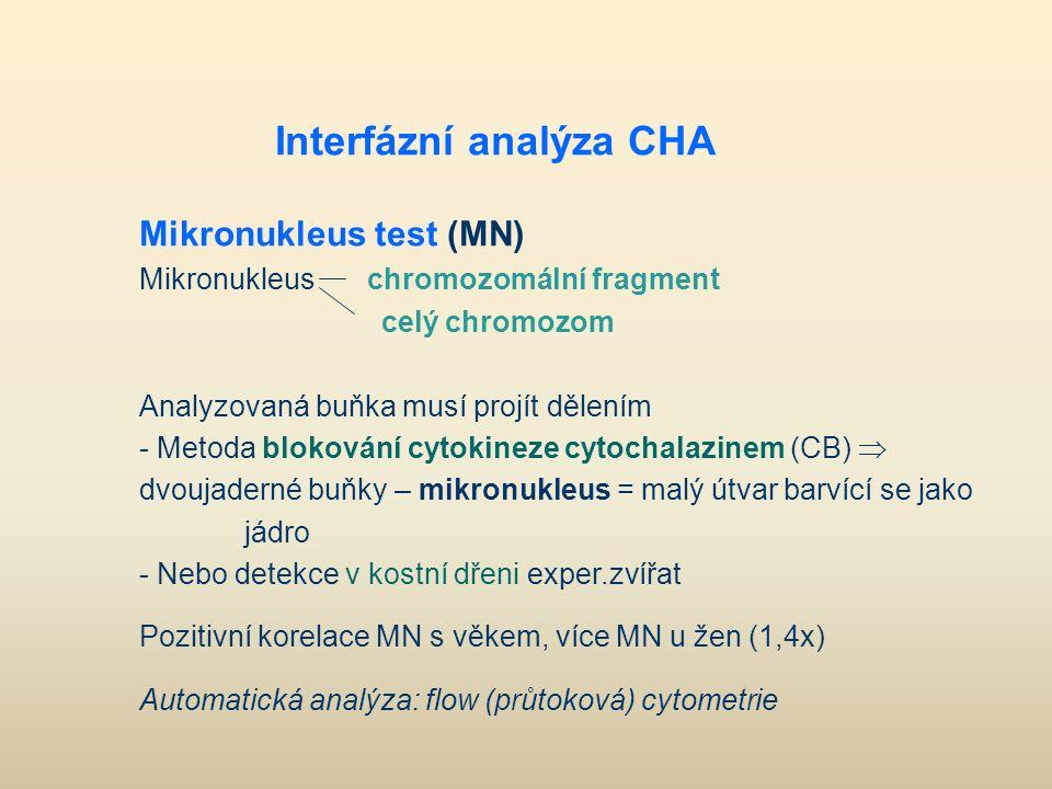 Interfázní analýza CHA Mikronukleus test (MN) Mikronukleus chromozomální fragment celý chromozom Analyzovaná buňka musí projít dělením - Metoda blokov