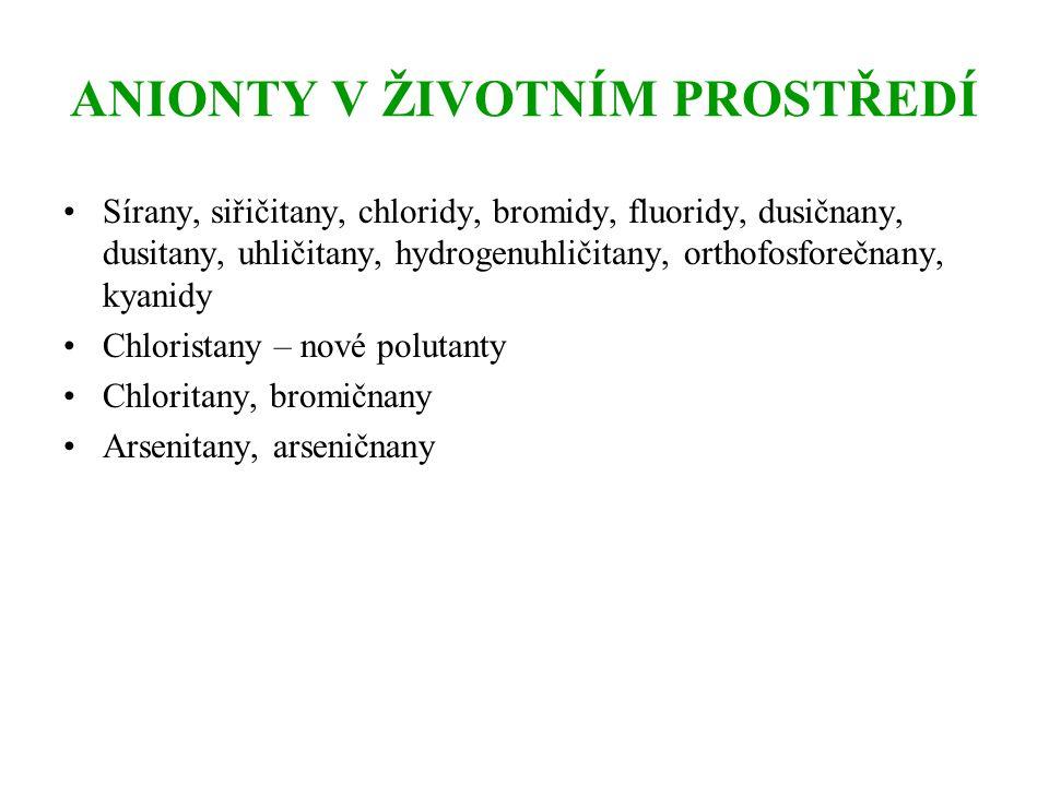 ANIONTY V ŽIVOTNÍM PROSTŘEDÍ Sírany, siřičitany, chloridy, bromidy, fluoridy, dusičnany, dusitany, uhličitany, hydrogenuhličitany, orthofosforečnany,