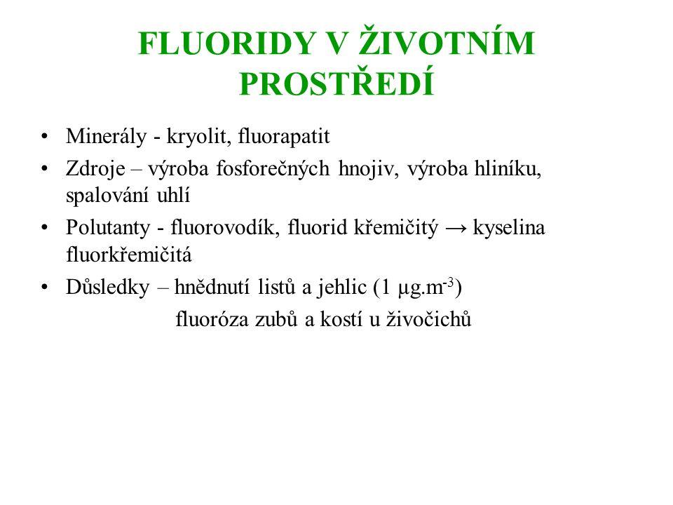 FLUORIDY V ŽIVOTNÍM PROSTŘEDÍ Minerály - kryolit, fluorapatit Zdroje – výroba fosforečných hnojiv, výroba hliníku, spalování uhlí Polutanty - fluorovo