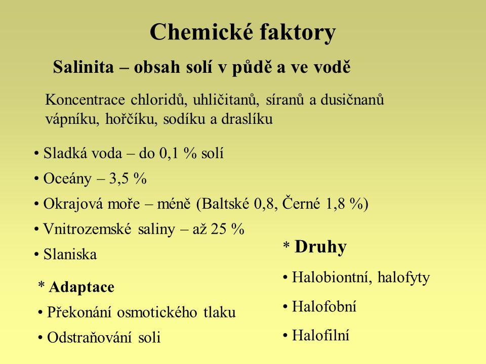 Chemické faktory Salinita – obsah solí v půdě a ve vodě Koncentrace chloridů, uhličitanů, síranů a dusičnanů vápníku, hořčíku, sodíku a draslíku Sladk