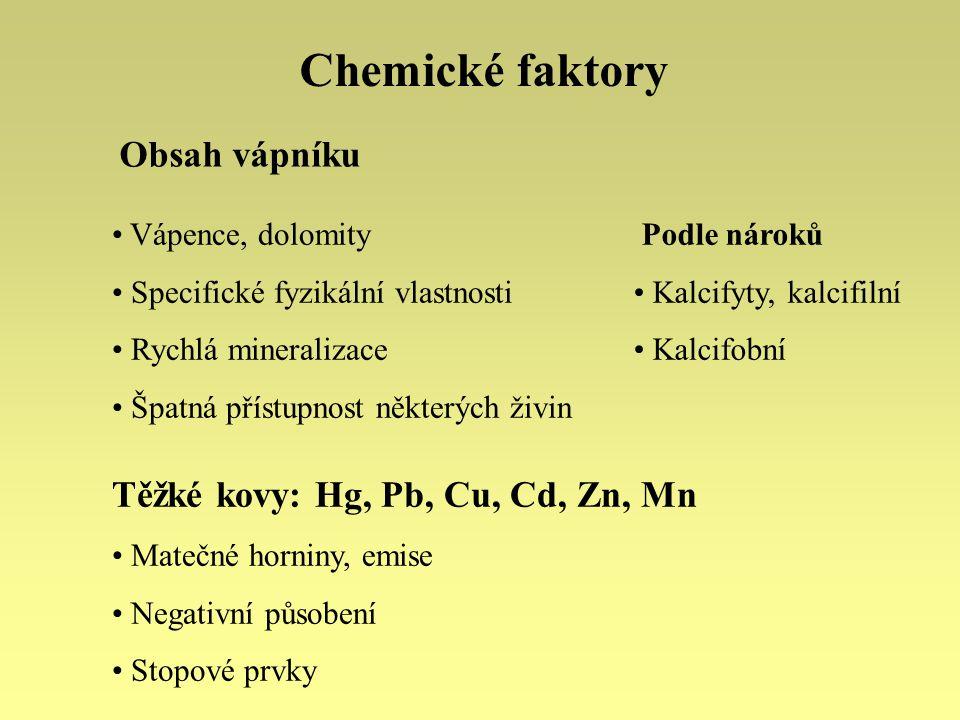 Chemické faktory Obsah vápníku Vápence, dolomity Specifické fyzikální vlastnosti Rychlá mineralizace Špatná přístupnost některých živin Podle nároků K