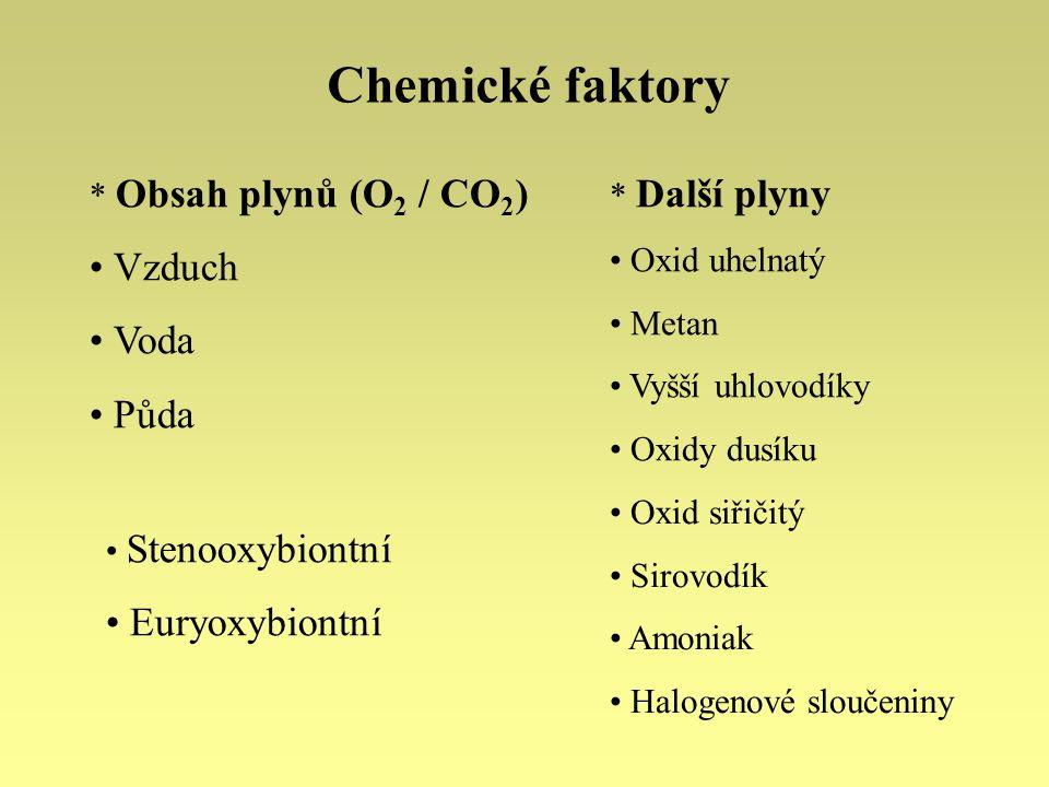 Chemické faktory * Obsah plynů (O 2 / CO 2 ) Vzduch Voda Půda * Další plyny Oxid uhelnatý Metan Vyšší uhlovodíky Oxidy dusíku Oxid siřičitý Sirovodík