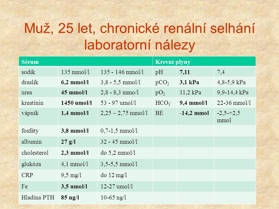 Muž, 25 let, chronické renální selhání laboratorní nálezy SérumKrevní plyny sodík135 mmol/l135 - 146 mmol/lpH7,117,4 draslík6,2 mmol/l3,8 - 5,5 mmol/l