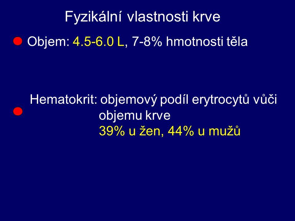 Fyzikální vlastnosti krve Objem: 4.5-6.0 L, 7-8% hmotnosti těla Hematokrit: objemový podíl erytrocytů vůči objemu krve 39% u žen, 44% u mužů