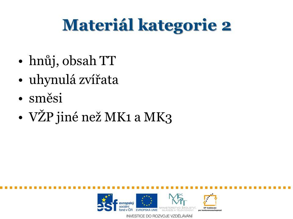 Materiál kategorie 2 hnůj, obsah TT uhynulá zvířata směsi VŽP jiné než MK1 a MK3