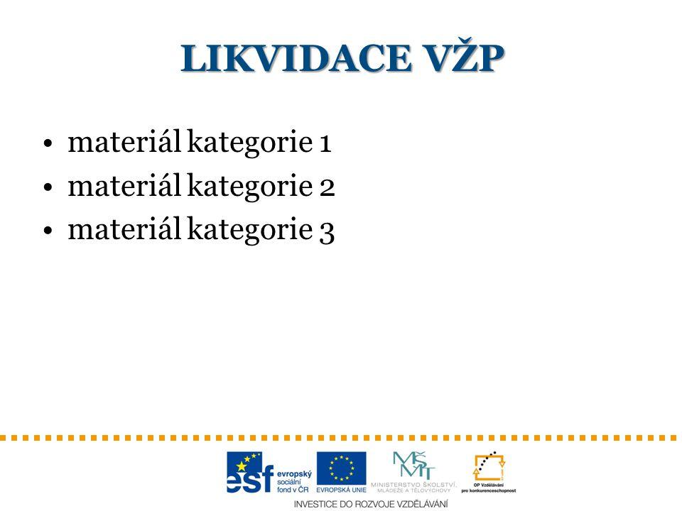LIKVIDACE VŽP materiál kategorie 1 materiál kategorie 2 materiál kategorie 3