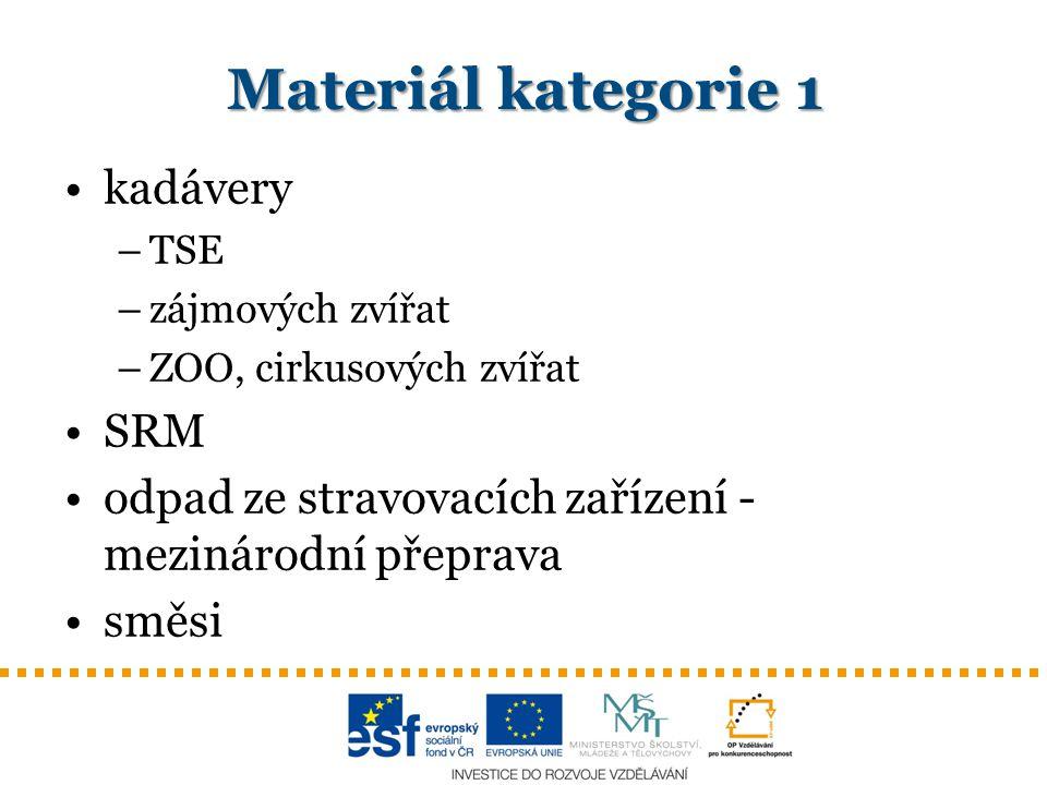 Materiál kategorie 1 kadávery –TSE –zájmových zvířat –ZOO, cirkusových zvířat SRM odpad ze stravovacích zařízení - mezinárodní přeprava směsi