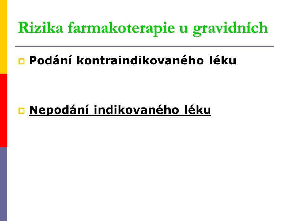 Antiastmatika v gravidit ě II.