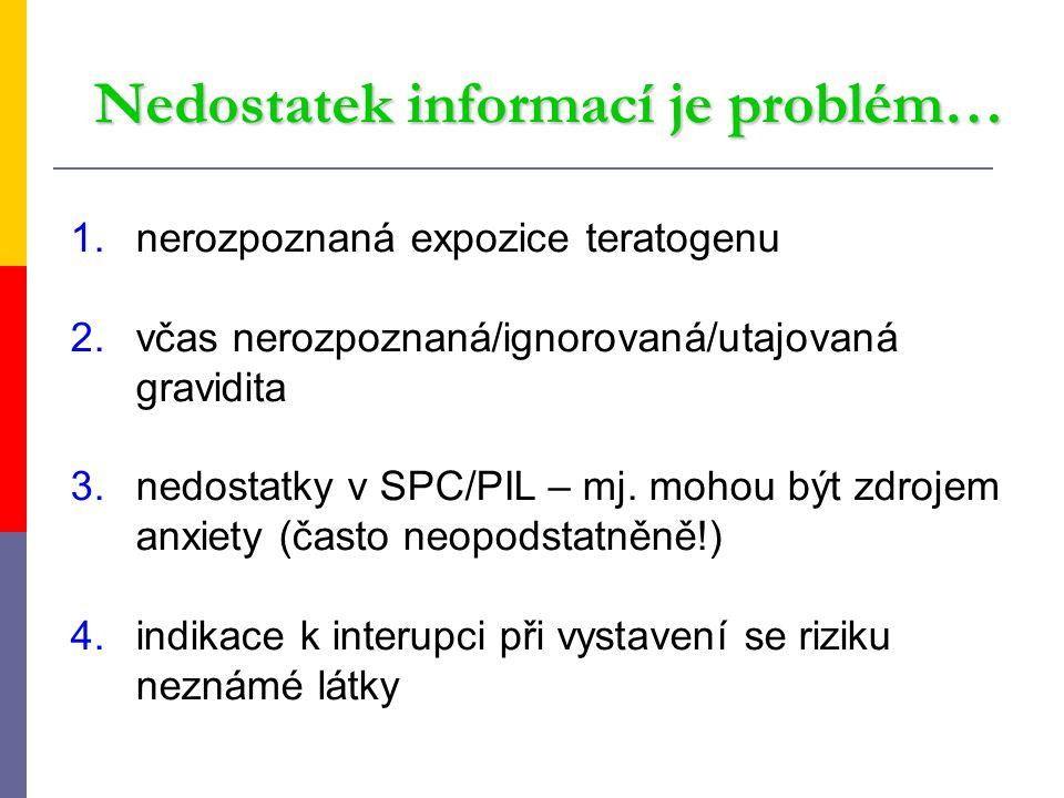 Nedostatek informací je problém… 1.nerozpoznaná expozice teratogenu 2.včas nerozpoznaná/ignorovaná/utajovaná gravidita 3.nedostatky v SPC/PIL – mj. mo