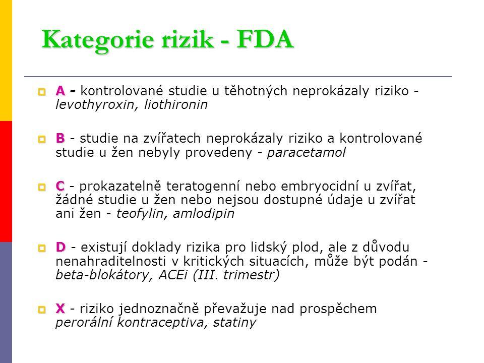 Kategorie rizik - FDA  A  A - kontrolované studie u těhotných neprokázaly riziko - levothyroxin, liothironin  B  B - studie na zvířatech neprokáza