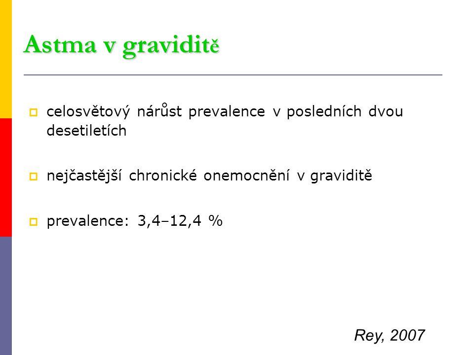 Astma v gravidit ě  celosvětový nárůst prevalence v posledních dvou desetiletích  nejčastější chronické onemocnění v graviditě  prevalence: 3,4–12,