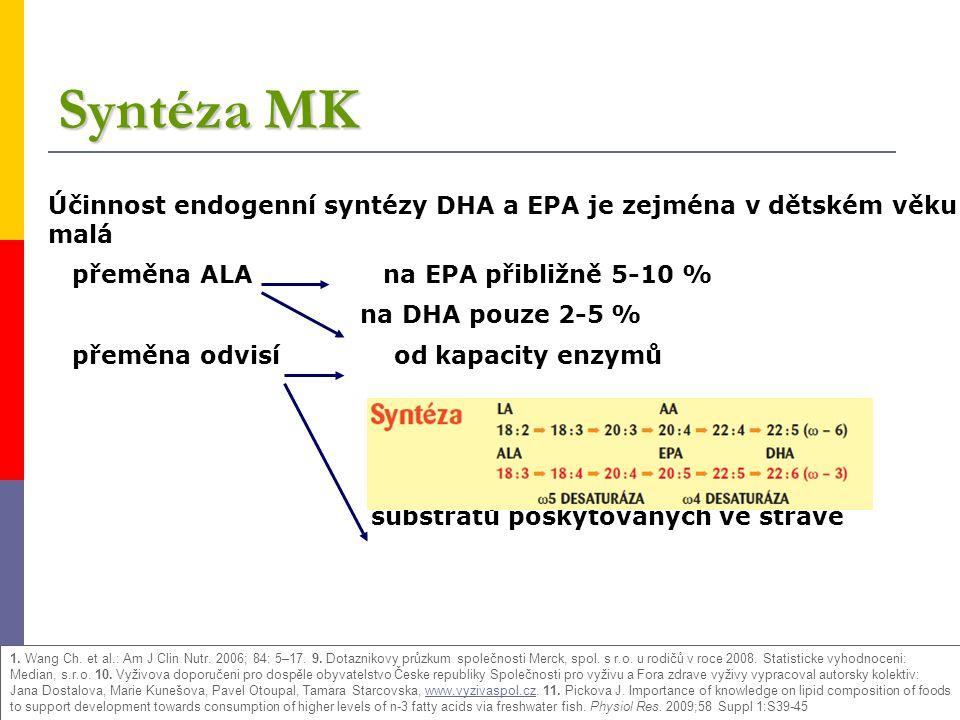 Syntéza MK Účinnost endogenní syntézy DHA a EPA je zejména v dětském věku malá přeměna ALA na EPA přibližně 5-10 % na DHA pouze 2-5 % přeměna odvisí o