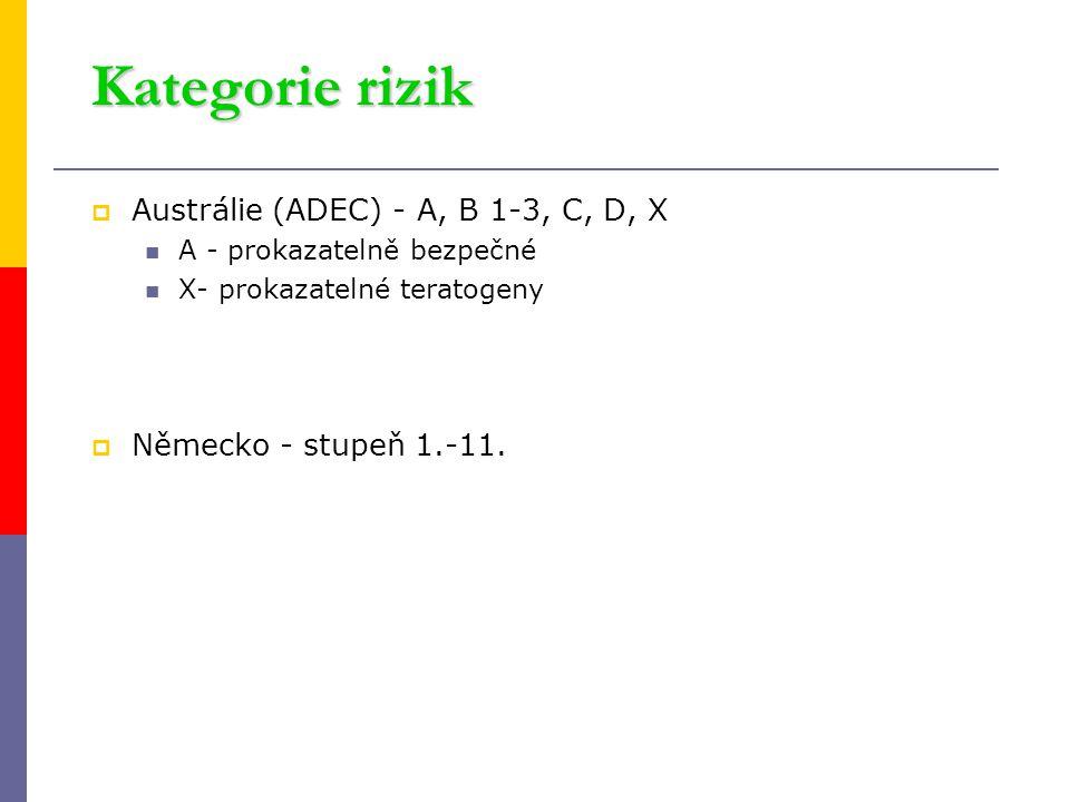 Kategorie rizik  Austrálie (ADEC) - A, B 1-3, C, D, X A - prokazatelně bezpečné X- prokazatelné teratogeny  Německo - stupeň 1.-11.
