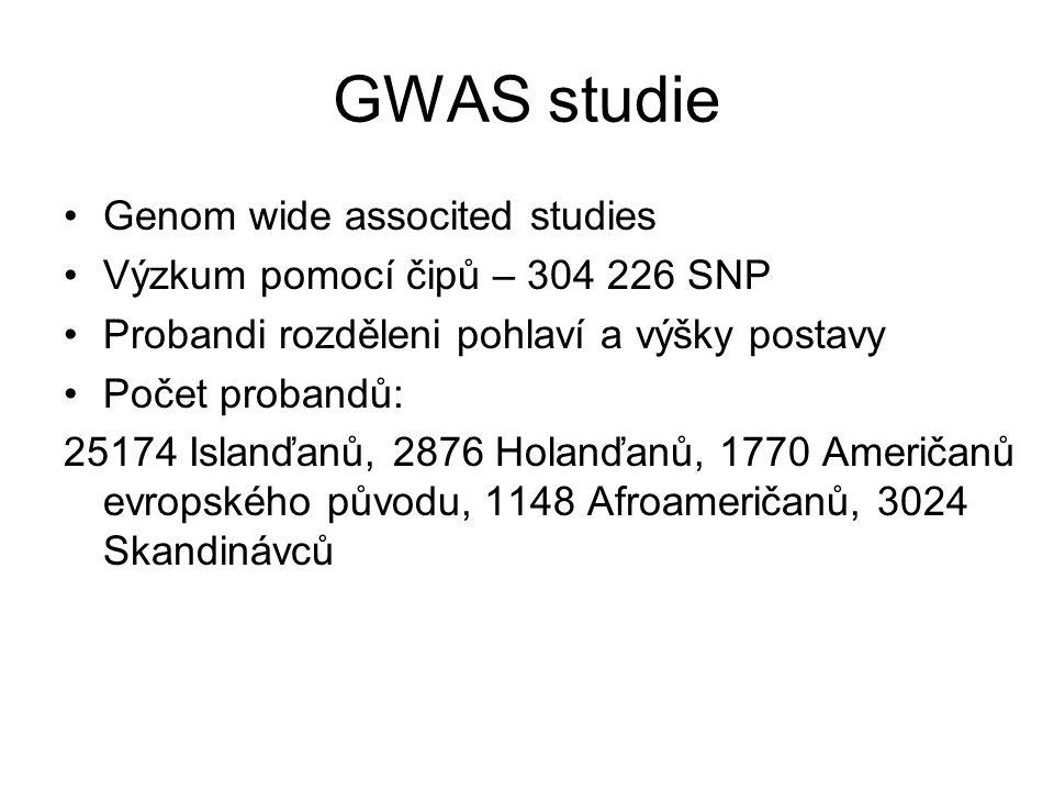 GWAS studie Genom wide associted studies Výzkum pomocí čipů – 304 226 SNP Probandi rozděleni pohlaví a výšky postavy Počet probandů: 25174 Islanďanů,