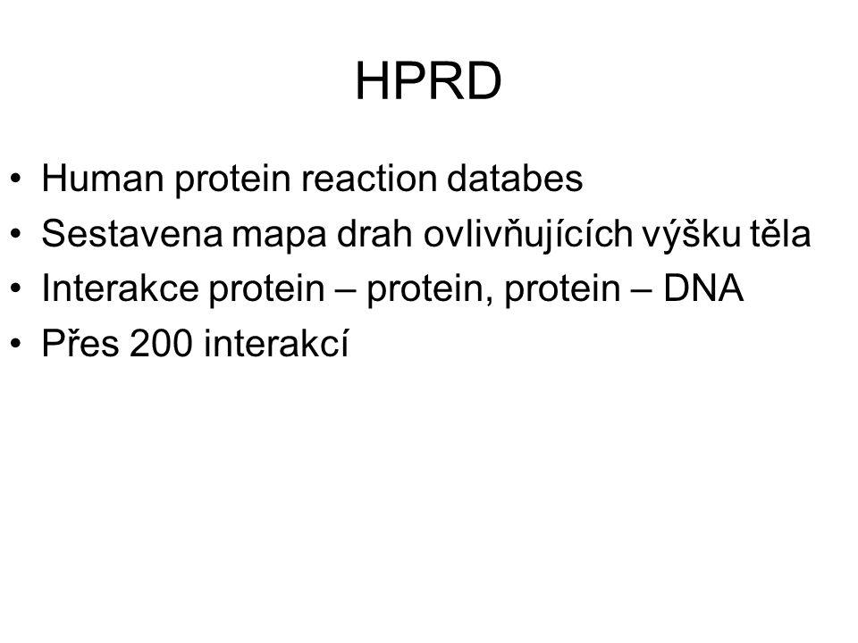 HPRD Human protein reaction databes Sestavena mapa drah ovlivňujících výšku těla Interakce protein – protein, protein – DNA Přes 200 interakcí