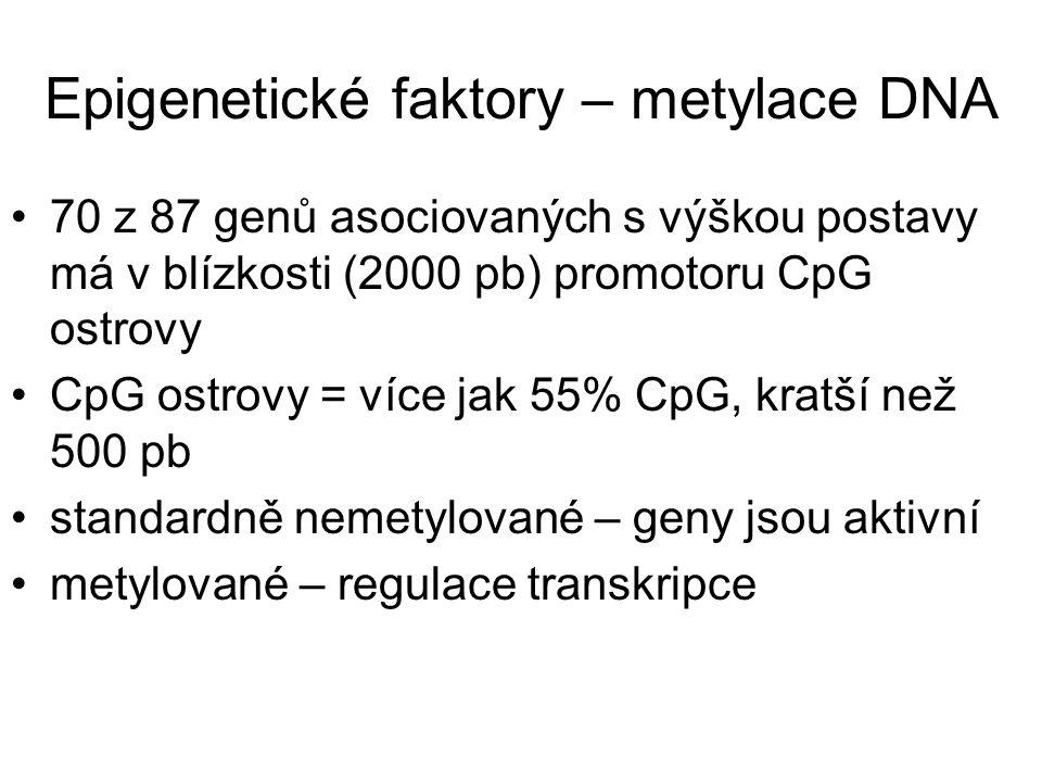 Epigenetické faktory – metylace DNA 70 z 87 genů asociovaných s výškou postavy má v blízkosti (2000 pb) promotoru CpG ostrovy CpG ostrovy = více jak 5