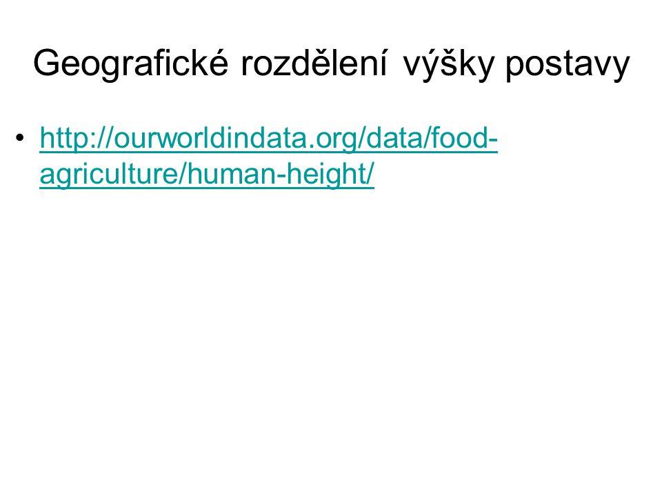 Geografické rozdělení výšky postavy http://ourworldindata.org/data/food- agriculture/human-height/http://ourworldindata.org/data/food- agriculture/hum