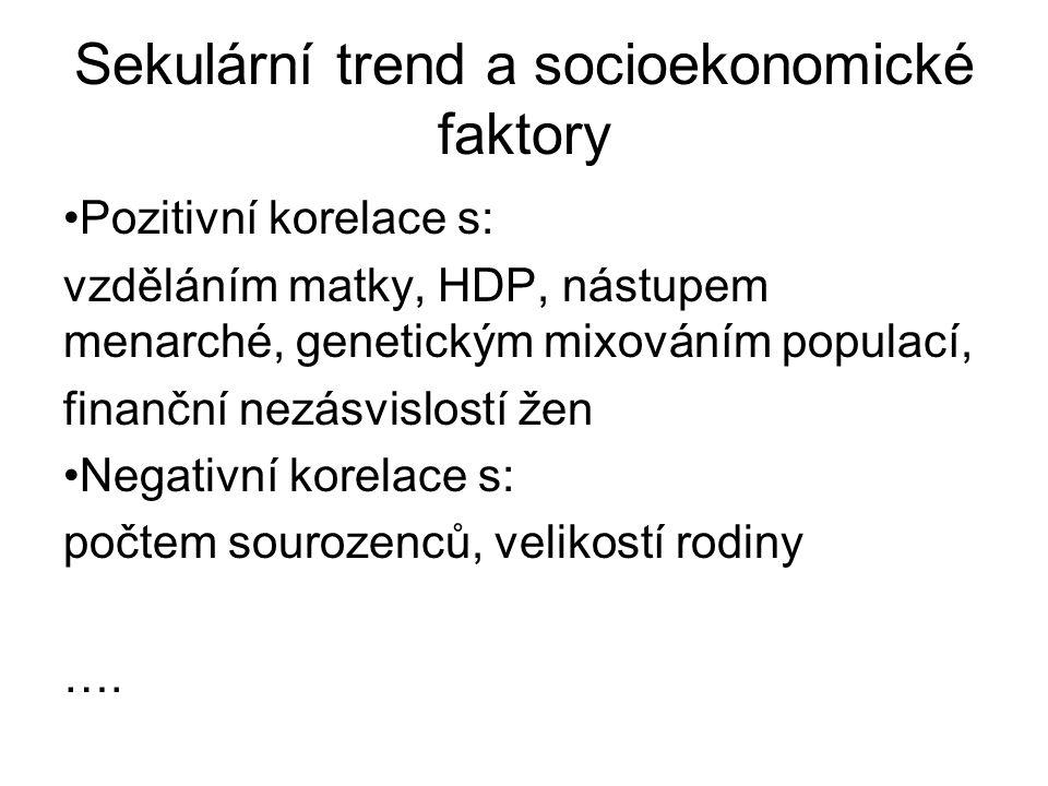 Sekulární trend a socioekonomické faktory Pozitivní korelace s: vzděláním matky, HDP, nástupem menarché, genetickým mixováním populací, finanční nezás