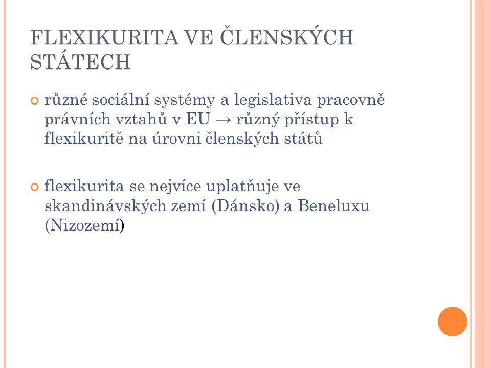 FLEXIKURITA VE ČLENSKÝCH STÁTECH různé sociální systémy a legislativa pracovně právních vztahů v EU → různý přístup k flexikuritě na úrovni členských