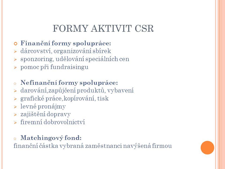 FORMY AKTIVIT CSR Finanční formy spolupráce:  dárcovství, organizování sbírek  sponzoring, udělování speciálních cen  pomoc při fundraisingu o Nefi