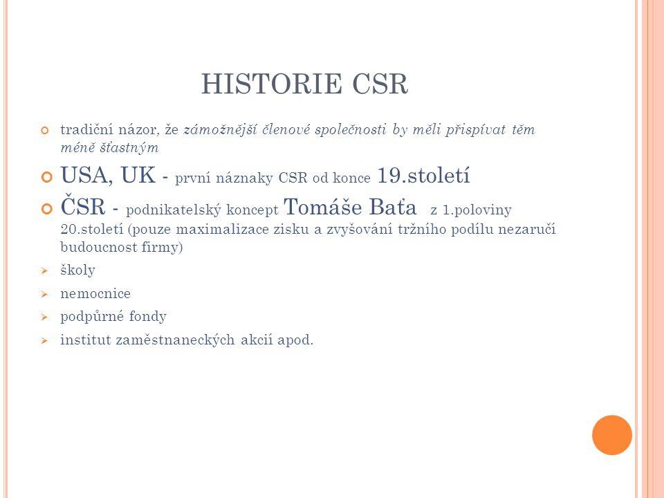 HISTORIE CSR tradiční názor, že zámožnější členové společnosti by měli přispívat těm méně šťastným USA, UK - první náznaky CSR od konce 19.století ČSR