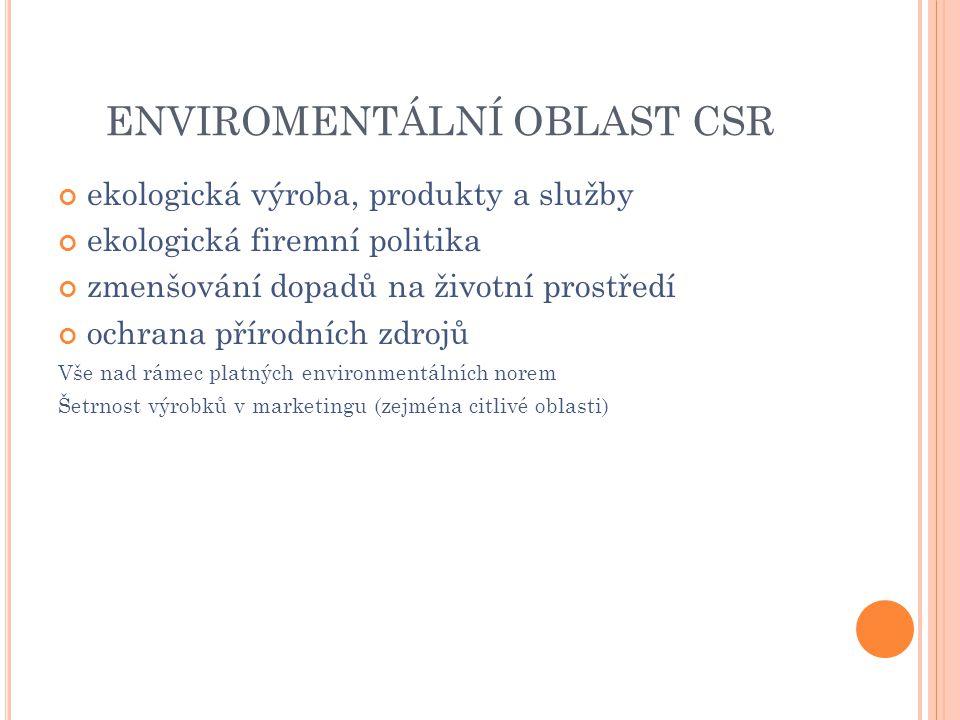 ENVIROMENTÁLNÍ OBLAST CSR ekologická výroba, produkty a služby ekologická firemní politika zmenšování dopadů na životní prostředí ochrana přírodních z