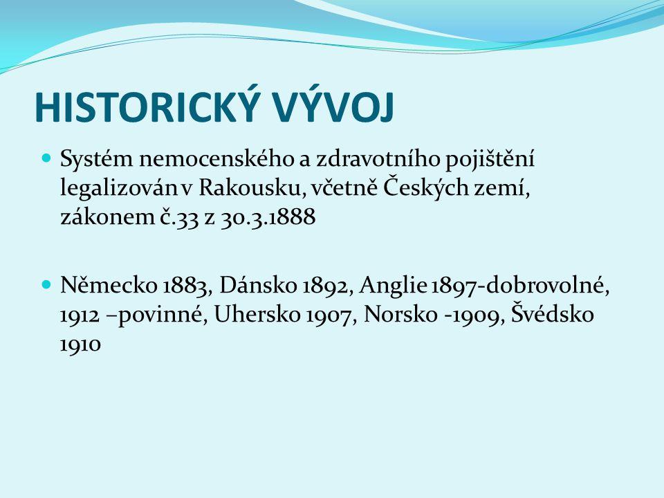 HISTORICKÝ VÝVOJ Systém nemocenského a zdravotního pojištění legalizován v Rakousku, včetně Českých zemí, zákonem č.33 z 30.3.1888 Německo 1883, Dánsk