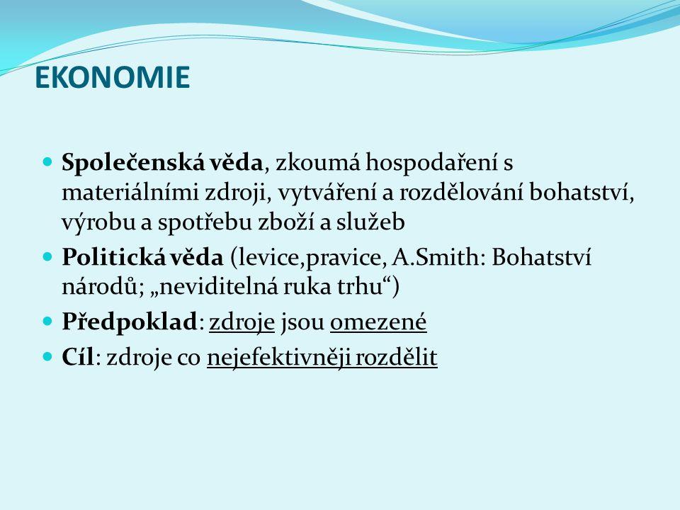 EKONOMIE Společenská věda, zkoumá hospodaření s materiálními zdroji, vytváření a rozdělování bohatství, výrobu a spotřebu zboží a služeb Politická věd