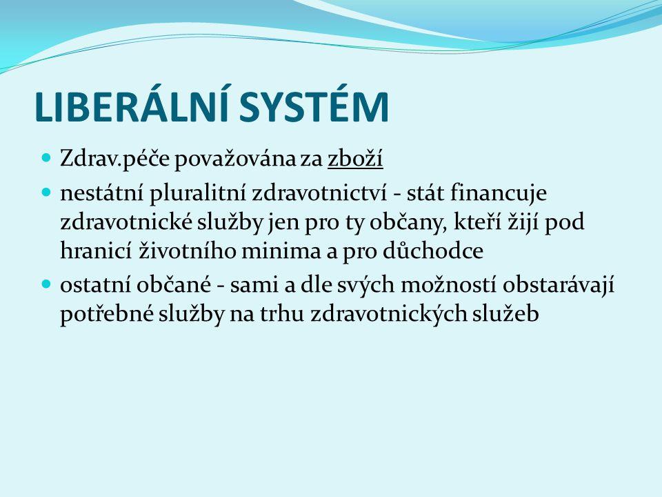 LIBERÁLNÍ SYSTÉM Zdrav.péče považována za zboží nestátní pluralitní zdravotnictví - stát financuje zdravotnické služby jen pro ty občany, kteří žijí p