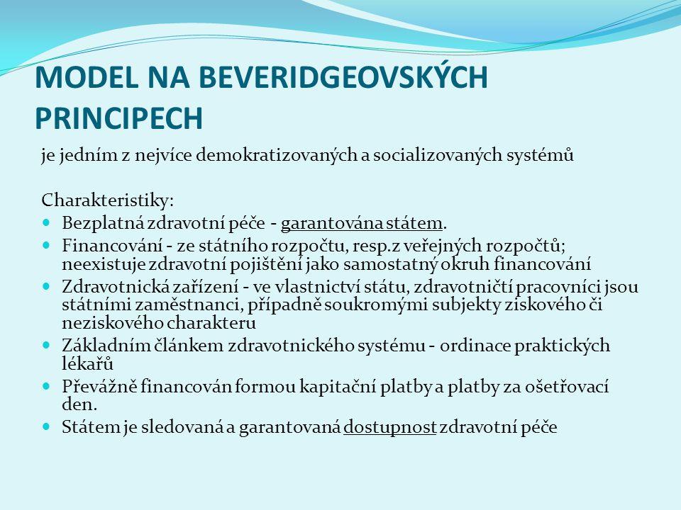 MODEL NA BEVERIDGEOVSKÝCH PRINCIPECH Charakteristiky: Přístup k praktickým lékařům - neomezený.