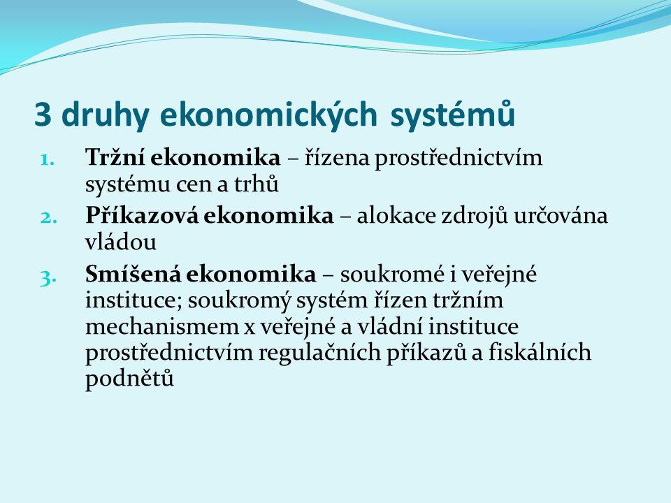 3 druhy ekonomických systémů 1. Tržní ekonomika – řízena prostřednictvím systému cen a trhů 2. Příkazová ekonomika – alokace zdrojů určována vládou 3.