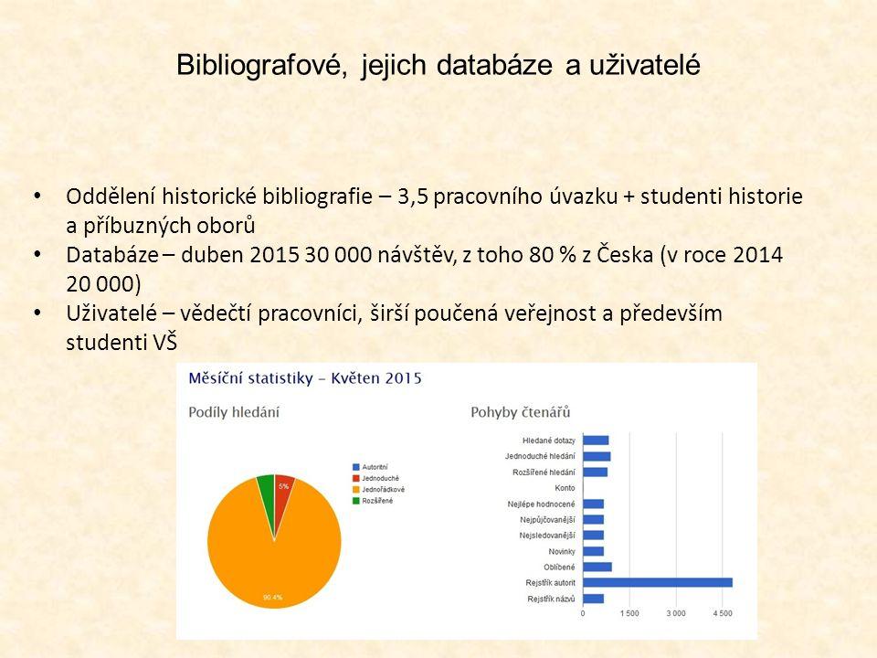 Bibliografové, jejich databáze a uživatelé Oddělení historické bibliografie – 3,5 pracovního úvazku + studenti historie a příbuzných oborů Databáze –