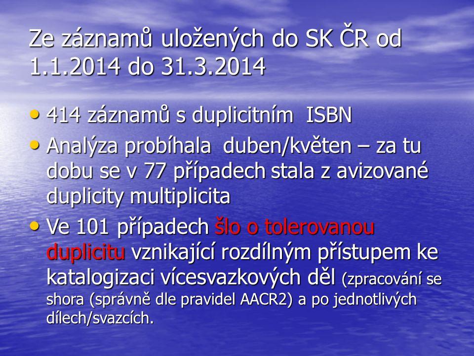 Ze záznamů uložených do SK ČR od 1.1.2014 do 31.3.2014 414 záznamů s duplicitním ISBN 414 záznamů s duplicitním ISBN Analýza probíhala duben/květen – za tu dobu se v 77 případech stala z avizované duplicity multiplicita Analýza probíhala duben/květen – za tu dobu se v 77 případech stala z avizované duplicity multiplicita Ve 101 případech šlo o tolerovanou duplicitu vznikající rozdílným přístupem ke katalogizaci vícesvazkových děl (zpracování se shora (správně dle pravidel AACR2) a po jednotlivých dílech/svazcích.
